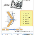 繊維の中面イラスト(ソフトバンク)1